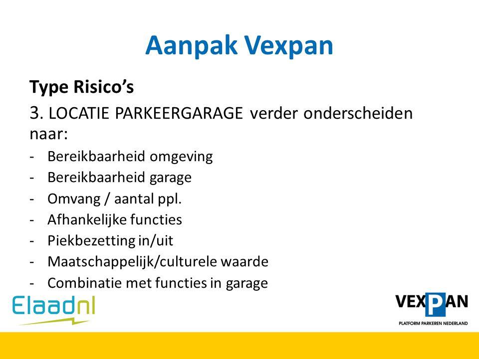 Aanpak Vexpan Type Risico's 3. LOCATIE PARKEERGARAGE verder onderscheiden naar: -Bereikbaarheid omgeving -Bereikbaarheid garage -Omvang / aantal ppl.