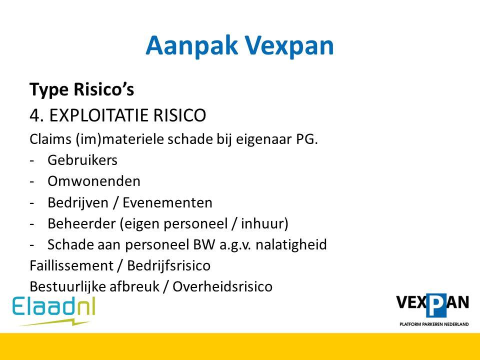 Aanpak Vexpan Type Risico's 4. EXPLOITATIE RISICO Claims (im)materiele schade bij eigenaar PG. -Gebruikers -Omwonenden -Bedrijven / Evenementen -Behee