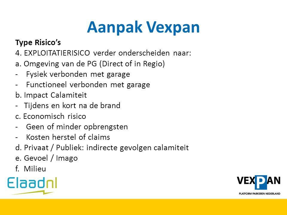 Aanpak Vexpan Type Risico's 4. EXPLOITATIERISICO verder onderscheiden naar: a. Omgeving van de PG (Direct of in Regio) -Fysiek verbonden met garage -F