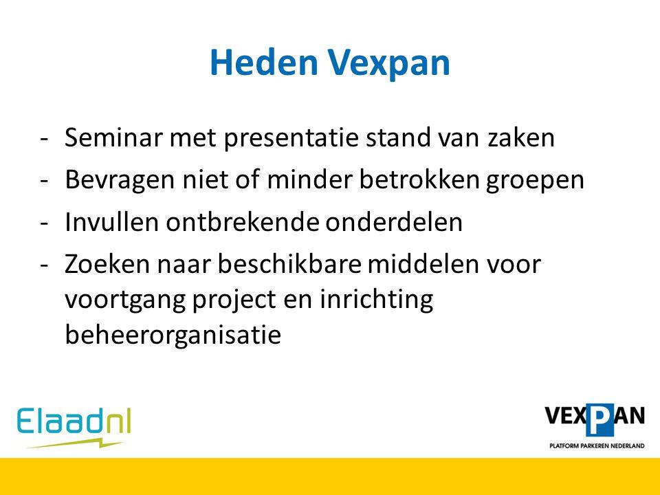 Heden Vexpan -Seminar met presentatie stand van zaken -Bevragen niet of minder betrokken groepen -Invullen ontbrekende onderdelen -Zoeken naar beschik