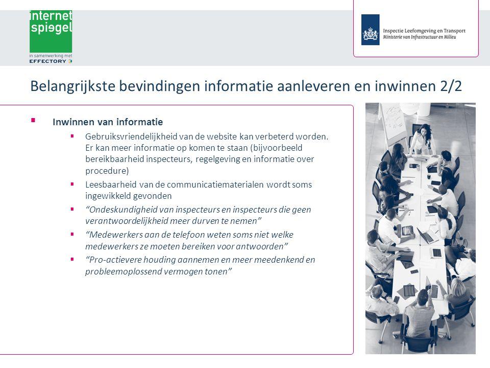 Belangrijkste bevindingen informatie aanleveren en inwinnen 2/2  Inwinnen van informatie  Gebruiksvriendelijkheid van de website kan verbeterd worden.
