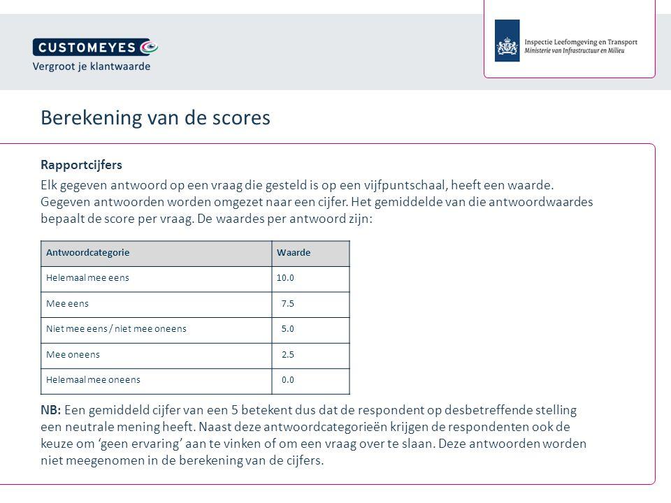 Rapportcijfers Elk gegeven antwoord op een vraag die gesteld is op een vijfpuntschaal, heeft een waarde.