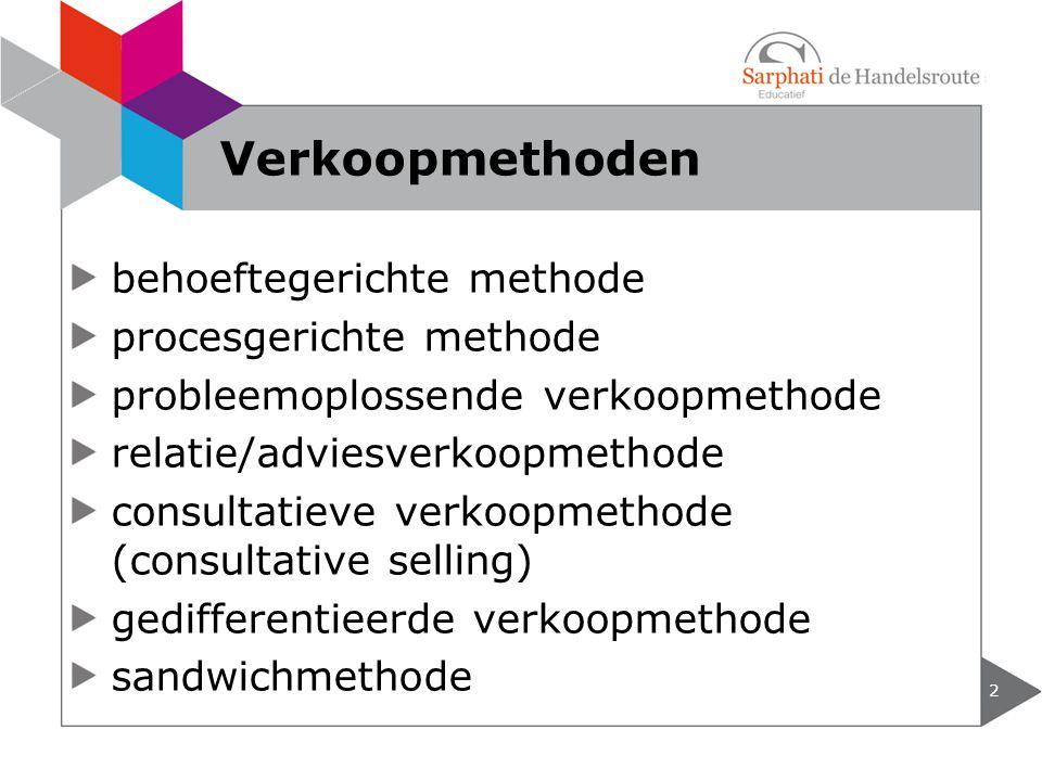 behoeftegerichte methode procesgerichte methode probleemoplossende verkoopmethode relatie/adviesverkoopmethode consultatieve verkoopmethode (consultat