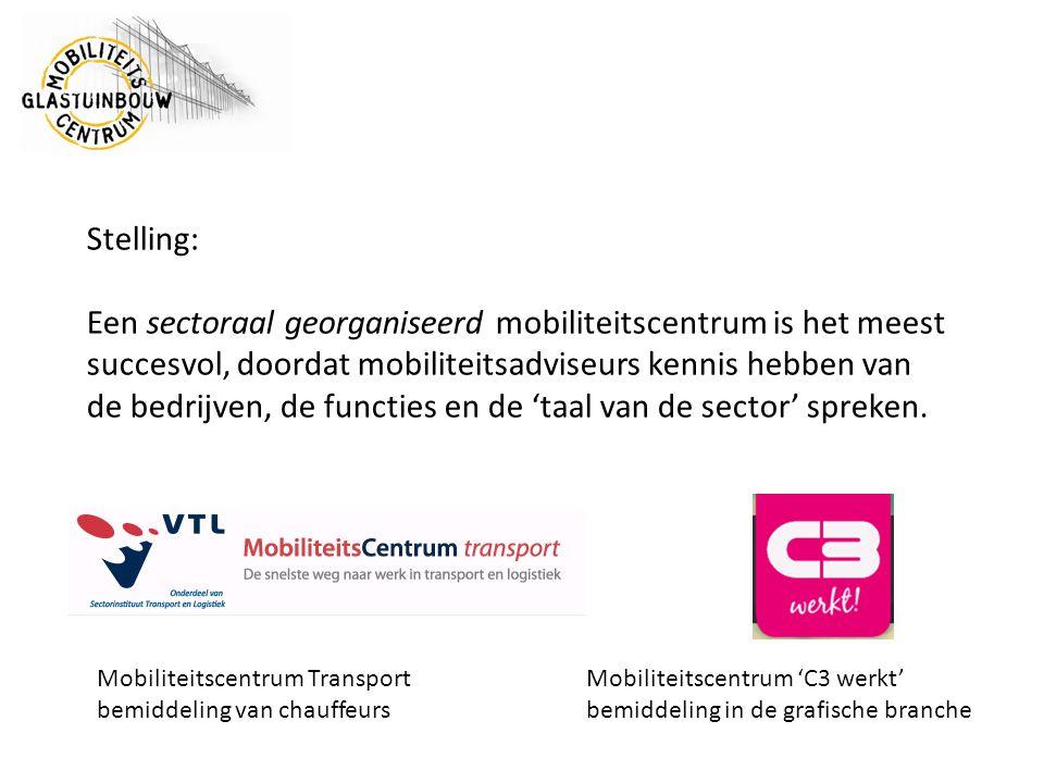 Stelling: Een sectoraal georganiseerd mobiliteitscentrum is het meest succesvol, doordat mobiliteitsadviseurs kennis hebben van de bedrijven, de functies en de 'taal van de sector' spreken.