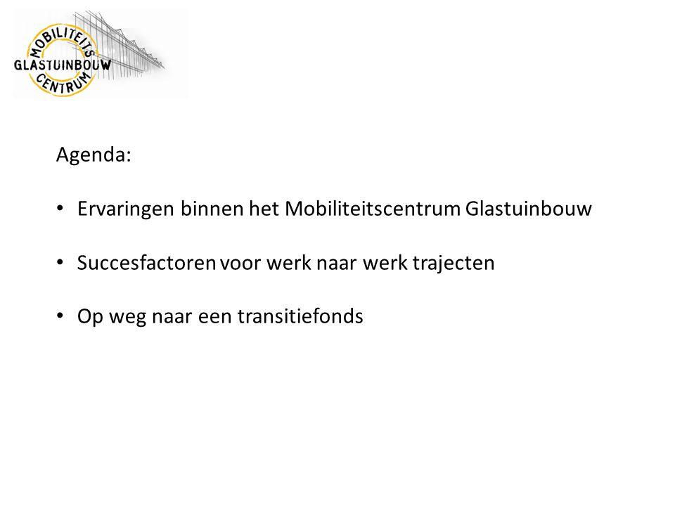 Agenda: Ervaringen binnen het Mobiliteitscentrum Glastuinbouw Succesfactoren voor werk naar werk trajecten Op weg naar een transitiefonds