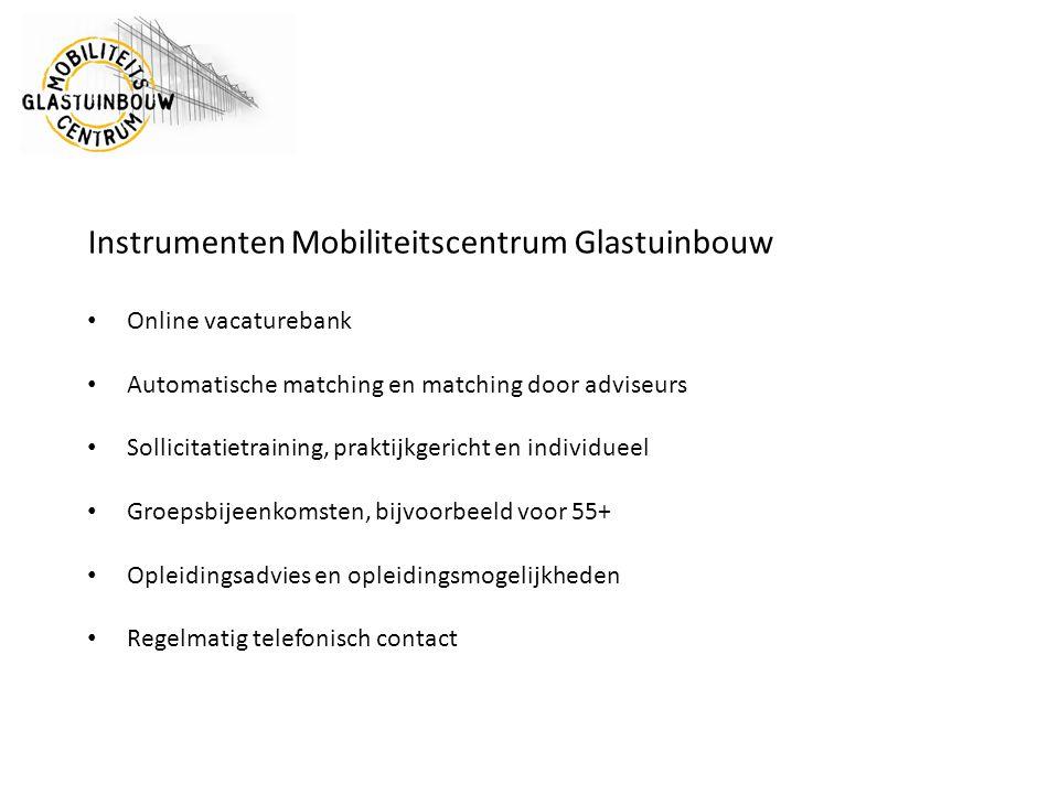 Instrumenten Mobiliteitscentrum Glastuinbouw Online vacaturebank Automatische matching en matching door adviseurs Sollicitatietraining, praktijkgerich