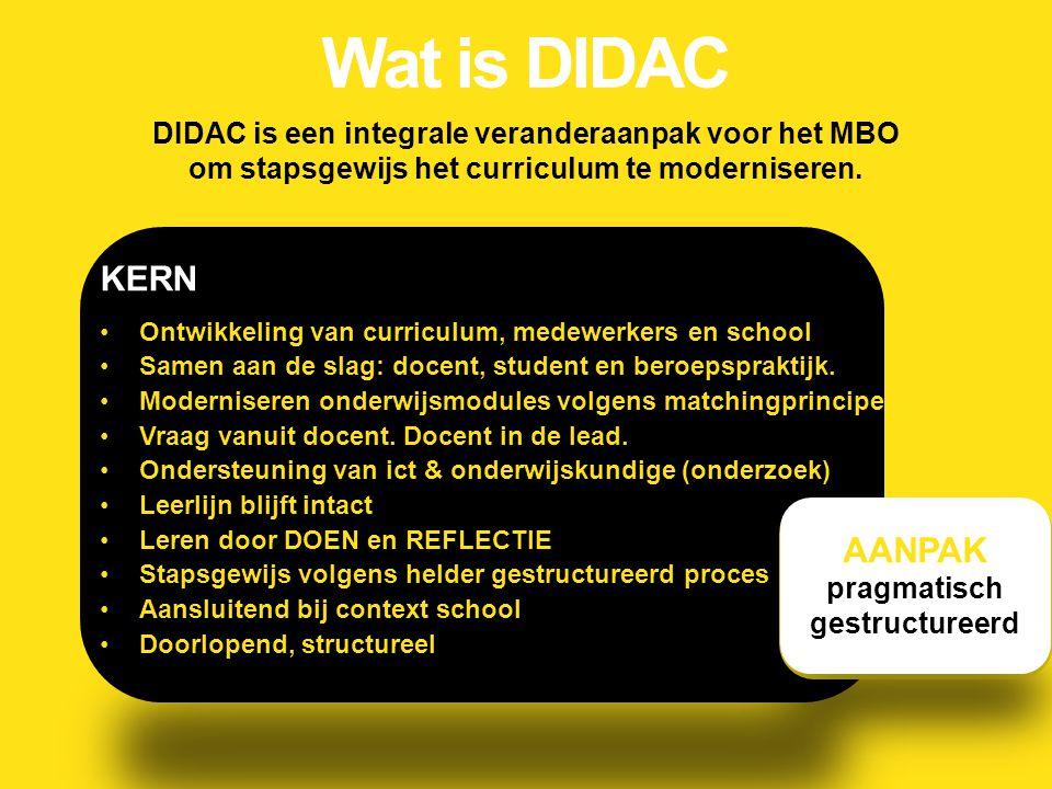 DIDAC is een integrale veranderaanpak voor het MBO om stapsgewijs het curriculum te moderniseren. Wat is DIDAC KERN Ontwikkeling van curriculum, medew