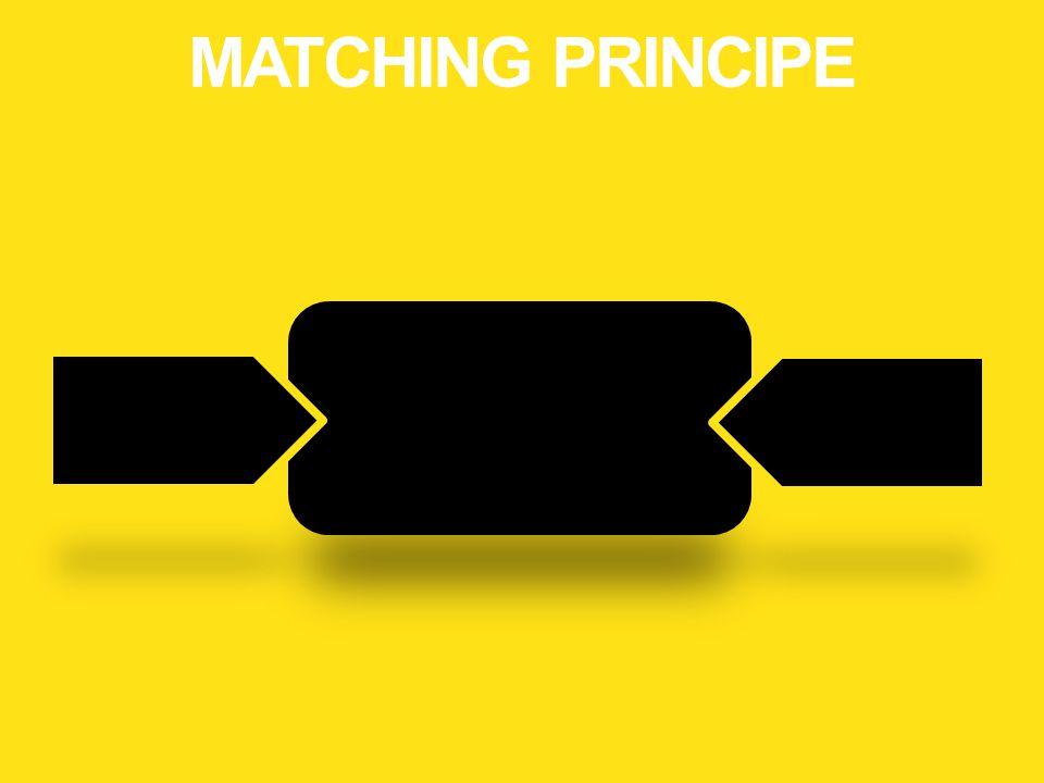 MATCHING PRINCIPE