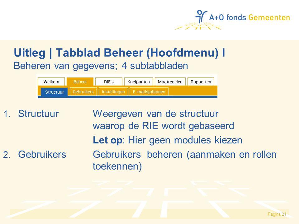 Pagina 21 Uitleg | Tabblad Beheer (Hoofdmenu) I Beheren van gegevens; 4 subtabbladen 1.