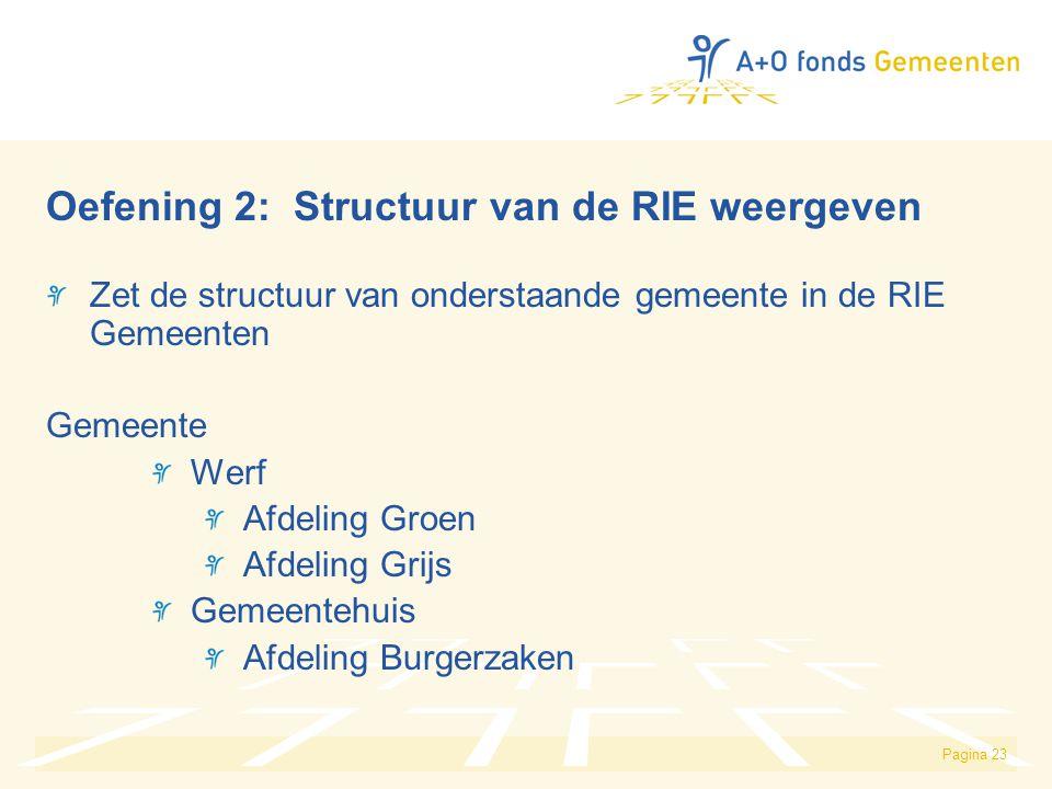 Pagina 23 Oefening 2: Structuur van de RIE weergeven Zet de structuur van onderstaande gemeente in de RIE Gemeenten Gemeente Werf Afdeling Groen Afdeling Grijs Gemeentehuis Afdeling Burgerzaken