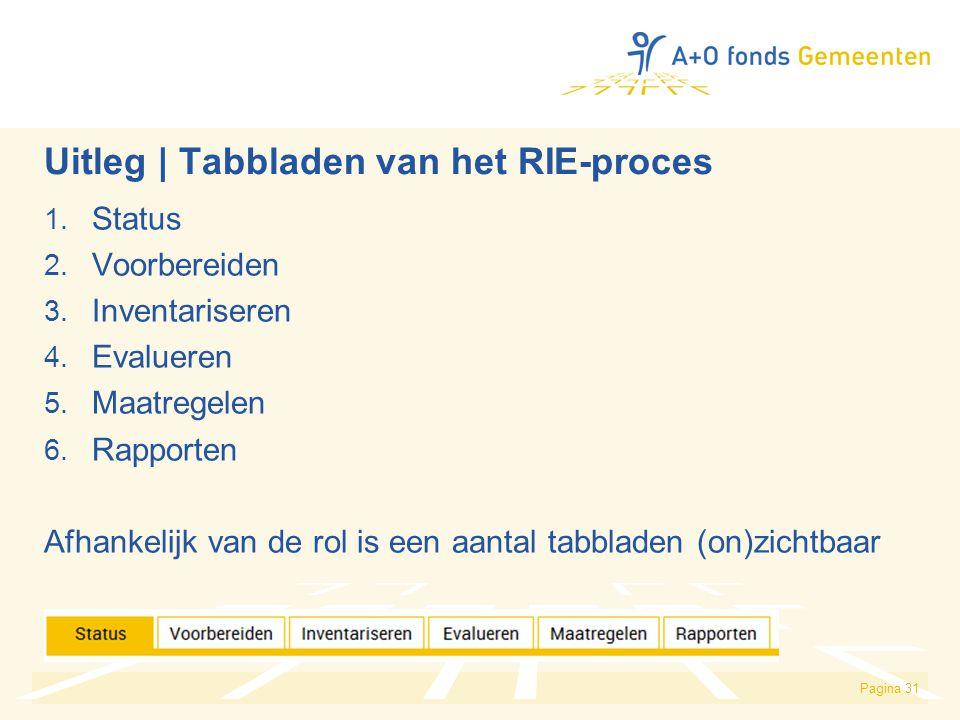 Pagina 31 Uitleg | Tabbladen van het RIE-proces 1. Status 2. Voorbereiden 3. Inventariseren 4. Evalueren 5. Maatregelen 6. Rapporten Afhankelijk van d