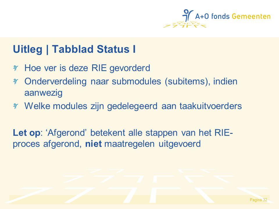 Pagina 32 Uitleg | Tabblad Status I Hoe ver is deze RIE gevorderd Onderverdeling naar submodules (subitems), indien aanwezig Welke modules zijn gedelegeerd aan taakuitvoerders Let op: 'Afgerond' betekent alle stappen van het RIE- proces afgerond, niet maatregelen uitgevoerd