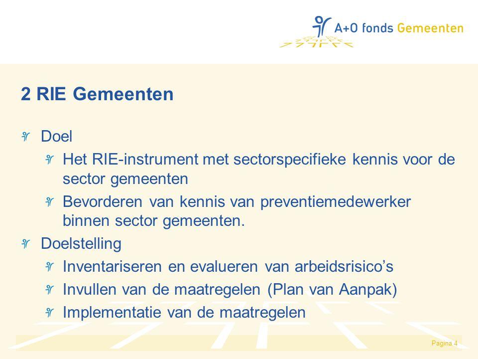 Pagina 4 2 RIE Gemeenten Doel Het RIE-instrument met sectorspecifieke kennis voor de sector gemeenten Bevorderen van kennis van preventiemedewerker bi