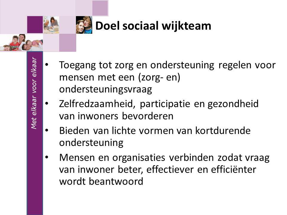 Met elkaar voor elkaar Doel sociaal wijkteam Toegang tot zorg en ondersteuning regelen voor mensen met een (zorg- en) ondersteuningsvraag Zelfredzaamh