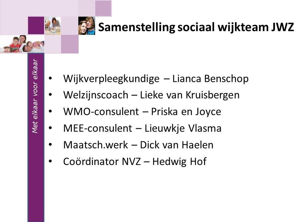 Met elkaar voor elkaar Samenstelling sociaal wijkteam JWZ Wijkverpleegkundige – Lianca Benschop Welzijnscoach – Lieke van Kruisbergen WMO-consulent –