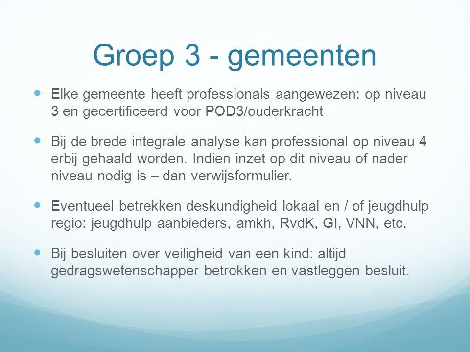 Groep 3 - gemeenten Elke gemeente heeft professionals aangewezen: op niveau 3 en gecertificeerd voor POD3/ouderkracht Bij de brede integrale analyse k