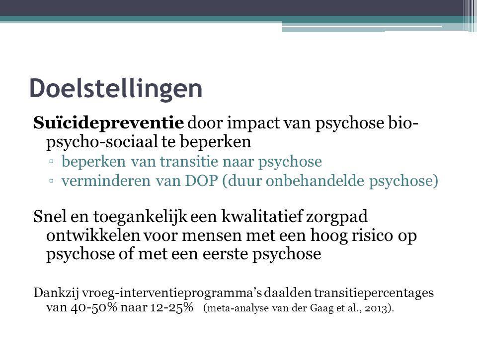 Doelstellingen Suïcidepreventie door impact van psychose bio- psycho-sociaal te beperken ▫beperken van transitie naar psychose ▫verminderen van DOP (d