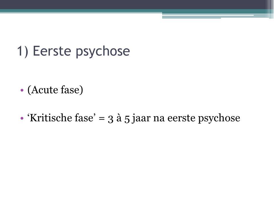 1) Eerste psychose (Acute fase) 'Kritische fase' = 3 à 5 jaar na eerste psychose