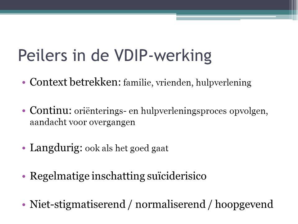 Peilers in de VDIP-werking Context betrekken: familie, vrienden, hulpverlening Continu: oriënterings- en hulpverleningsproces opvolgen, aandacht voor
