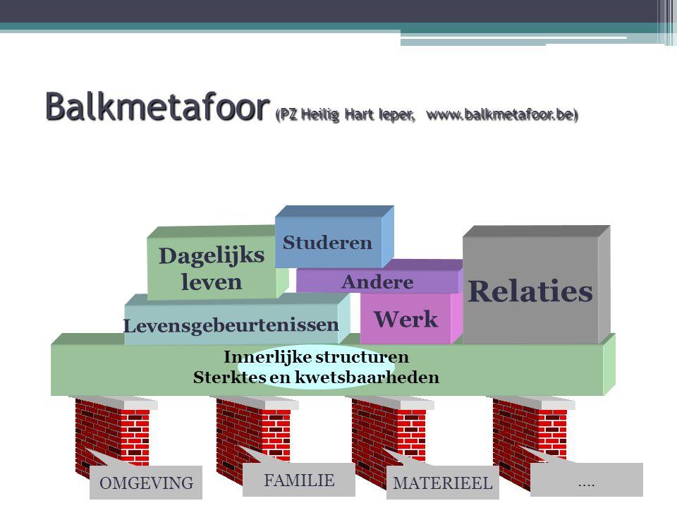 Klachten van ouders Vaagheid Oké , met van alles bezig , vs.