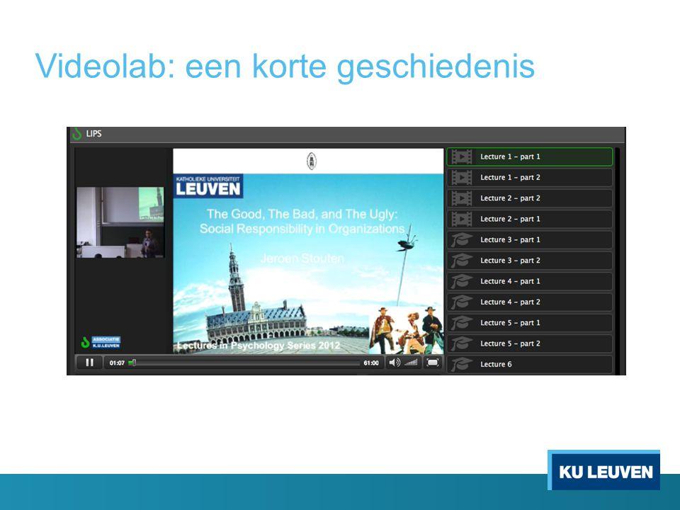 Videolab: een korte geschiedenis