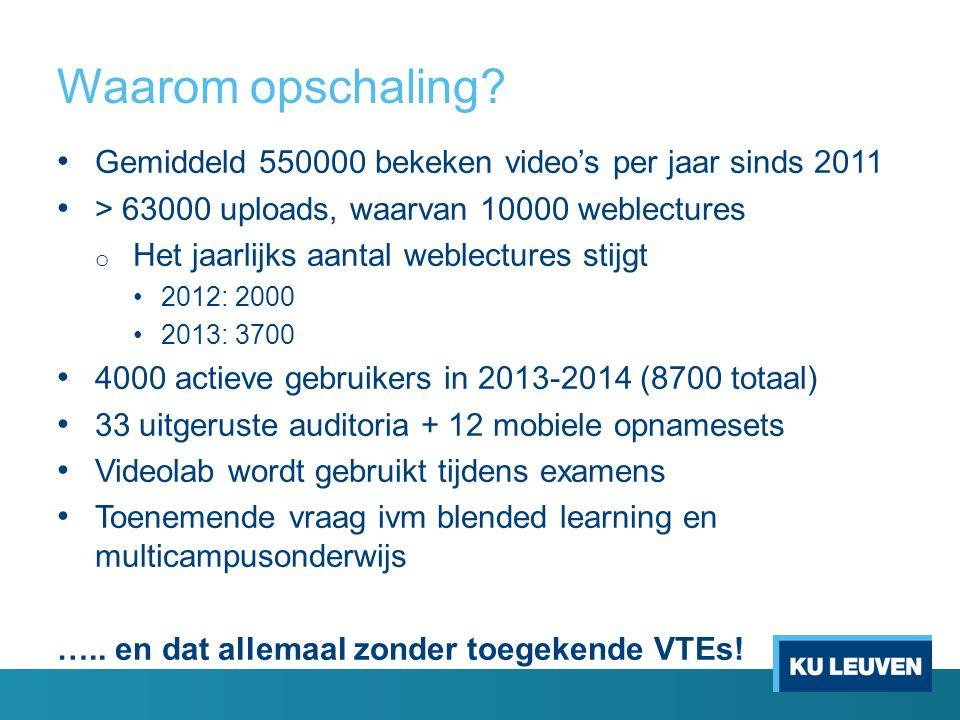 Waarom opschaling? Gemiddeld 550000 bekeken video's per jaar sinds 2011 > 63000 uploads, waarvan 10000 weblectures o Het jaarlijks aantal weblectures