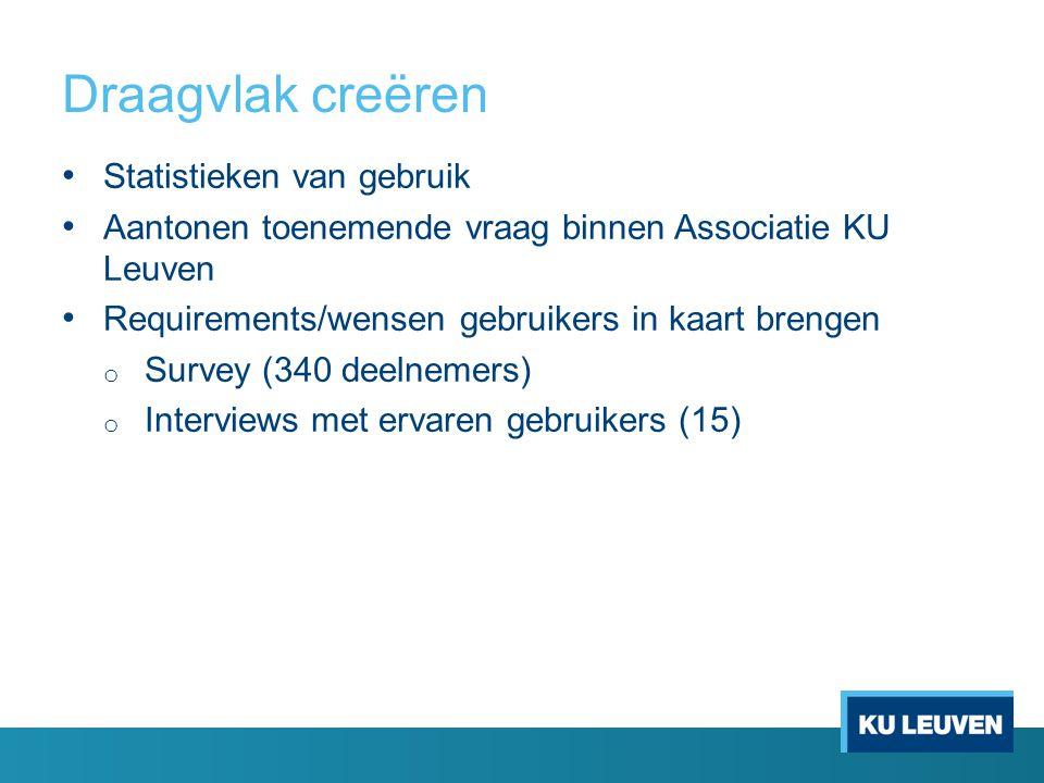 Draagvlak creëren Statistieken van gebruik Aantonen toenemende vraag binnen Associatie KU Leuven Requirements/wensen gebruikers in kaart brengen o Survey (340 deelnemers) o Interviews met ervaren gebruikers (15)