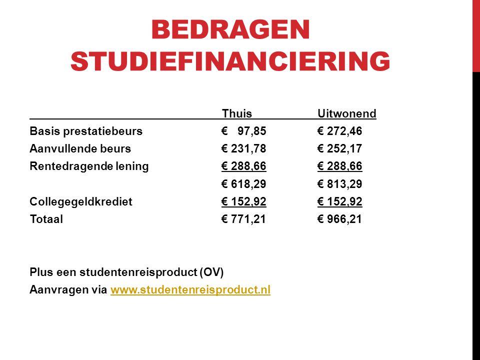 BEDRAGEN STUDIEFINANCIERING Thuis Uitwonend Basis prestatiebeurs€ 97,85€ 272,46 Aanvullende beurs€ 231,78€ 252,17 Rentedragende lening€ 288,66€ 288,66