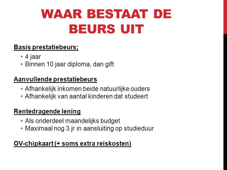 BEDRAGEN STUDIEFINANCIERING Thuis Uitwonend Basis prestatiebeurs€ 97,85€ 272,46 Aanvullende beurs€ 231,78€ 252,17 Rentedragende lening€ 288,66€ 288,66 € 618,29€ 813,29 Collegegeldkrediet€ 152,92€ 152,92 Totaal€ 771,21€ 966,21 Plus een studentenreisproduct (OV) Aanvragen via www.studentenreisproduct.nlwww.studentenreisproduct.nl