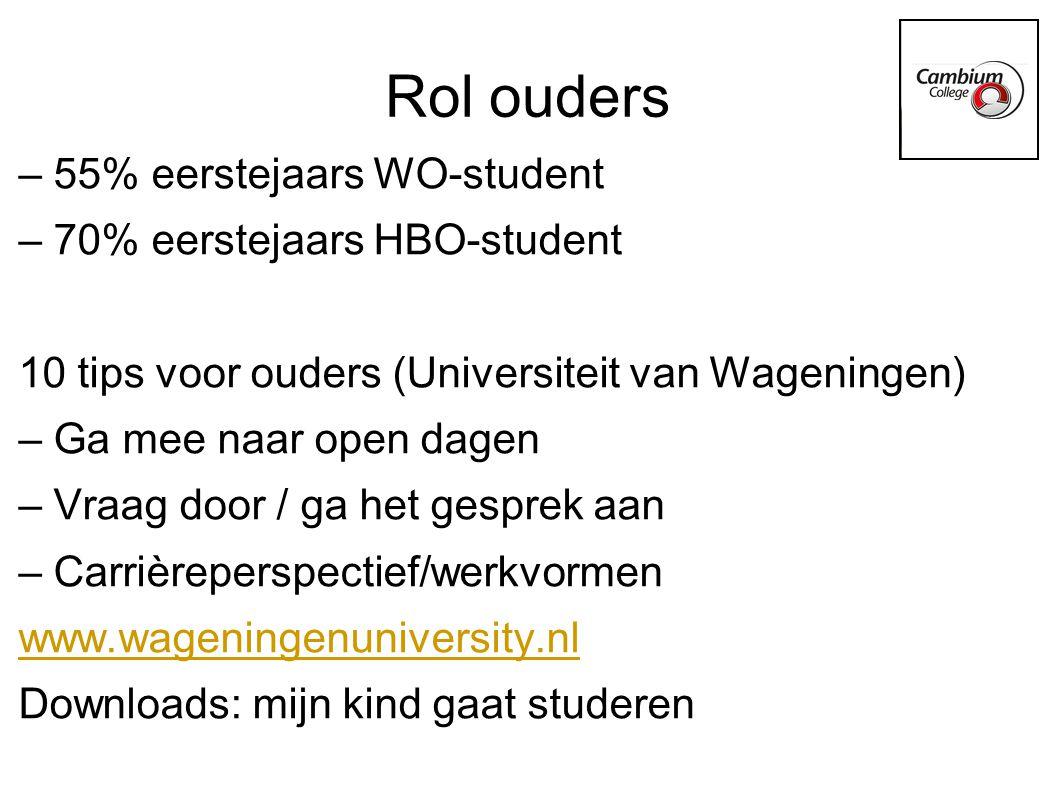 Rol ouders – 55% eerstejaars WO-student – 70% eerstejaars HBO-student 10 tips voor ouders (Universiteit van Wageningen) – Ga mee naar open dagen – Vraag door / ga het gesprek aan – Carrièreperspectief/werkvormen www.wageningenuniversity.nl Downloads: mijn kind gaat studeren