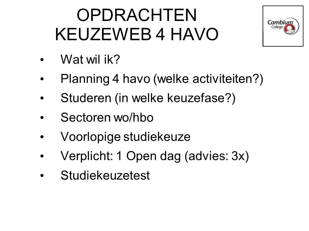 OPDRACHTEN KEUZEWEB 4 HAVO Wat wil ik? Planning 4 havo (welke activiteiten?) Studeren (in welke keuzefase?) Sectoren wo/hbo Voorlopige studiekeuze Ver