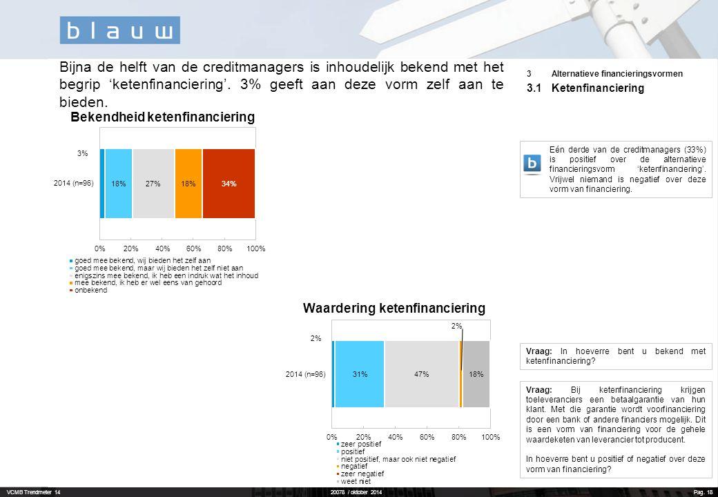 VCMB Trendmeter 1420078 / oktober 2014 Pag. 18 3Alternatieve financieringsvormen 3.1Ketenfinanciering Bijna de helft van de creditmanagers is inhoudel