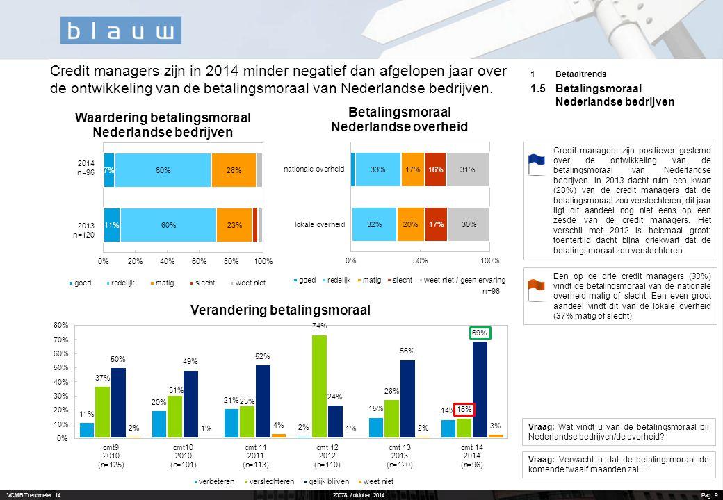 VCMB Trendmeter 1420078 / oktober 2014 Pag. 9 1Betaaltrends 1.5Betalingsmoraal Nederlandse bedrijven Credit managers zijn in 2014 minder negatief dan