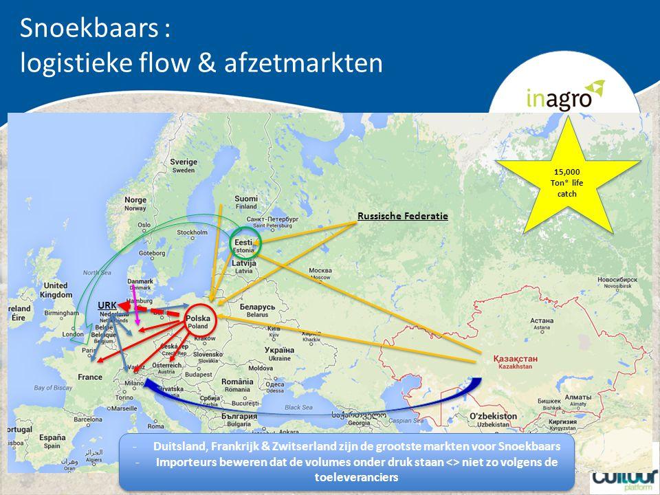 Russische Federatie URK 15,000 Ton* life catch -Duitsland, Frankrijk & Zwitserland zijn de grootste markten voor Snoekbaars -Importeurs beweren dat de