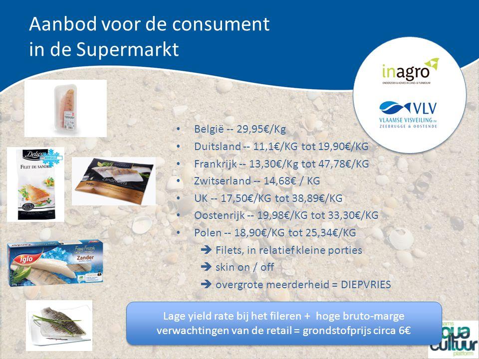 Aanbod voor de consument in de Supermarkt België -- 29,95€/Kg Duitsland -- 11,1€/KG tot 19,90€/KG Frankrijk -- 13,30€/Kg tot 47,78€/KG Zwitserland --