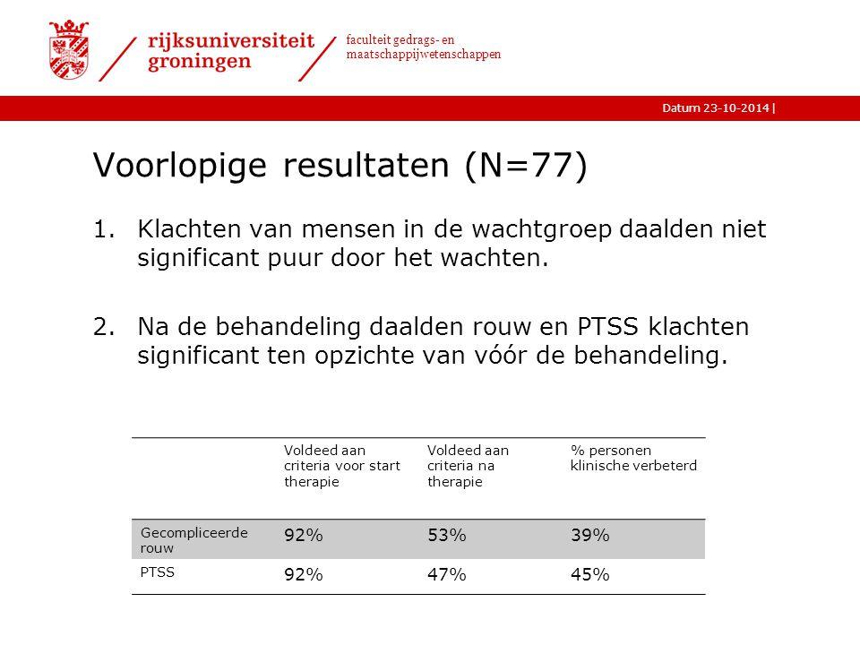 |Datum 23-10-2014 faculteit gedrags- en maatschappijwetenschappen Voorlopige resultaten (N=77) 1.Klachten van mensen in de wachtgroep daalden niet significant puur door het wachten.