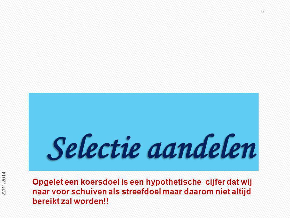 10 22/11/2014 Dynamisch beleggen Een crisis is een opportuniteit