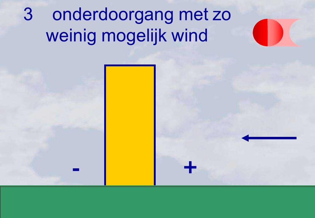 + - 3onderdoorgang met zo weinig mogelijk wind