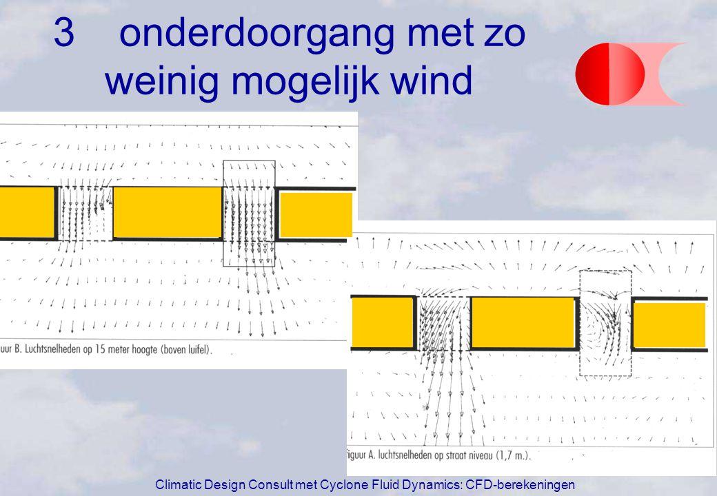 Climatic Design Consult met Cyclone Fluid Dynamics: CFD-berekeningen