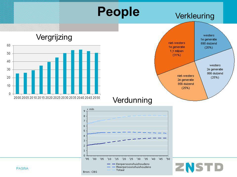 PAGINA Vergrijzing Verdunning People Verkleuring