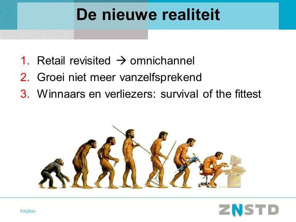 PAGINA De nieuwe realiteit 1.Retail revisited  omnichannel 2.Groei niet meer vanzelfsprekend 3.Winnaars en verliezers: survival of the fittest