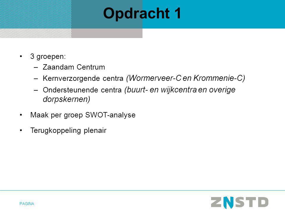 PAGINA Opdracht 1 3 groepen: –Zaandam Centrum –Kernverzorgende centra (Wormerveer-C en Krommenie-C) –Ondersteunende centra (buurt- en wijkcentra en ov