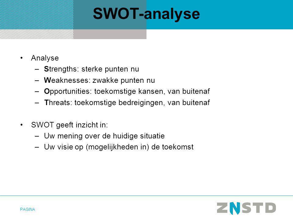PAGINA SWOT-analyse Analyse –Strengths: sterke punten nu –Weaknesses: zwakke punten nu –Opportunities: toekomstige kansen, van buitenaf –Threats: toek