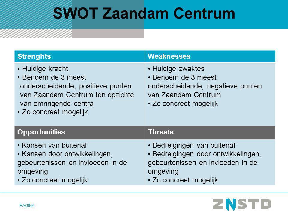 PAGINA SWOT Zaandam Centrum StrenghtsWeaknesses Huidige kracht Benoem de 3 meest onderscheidende, positieve punten van Zaandam Centrum ten opzichte va