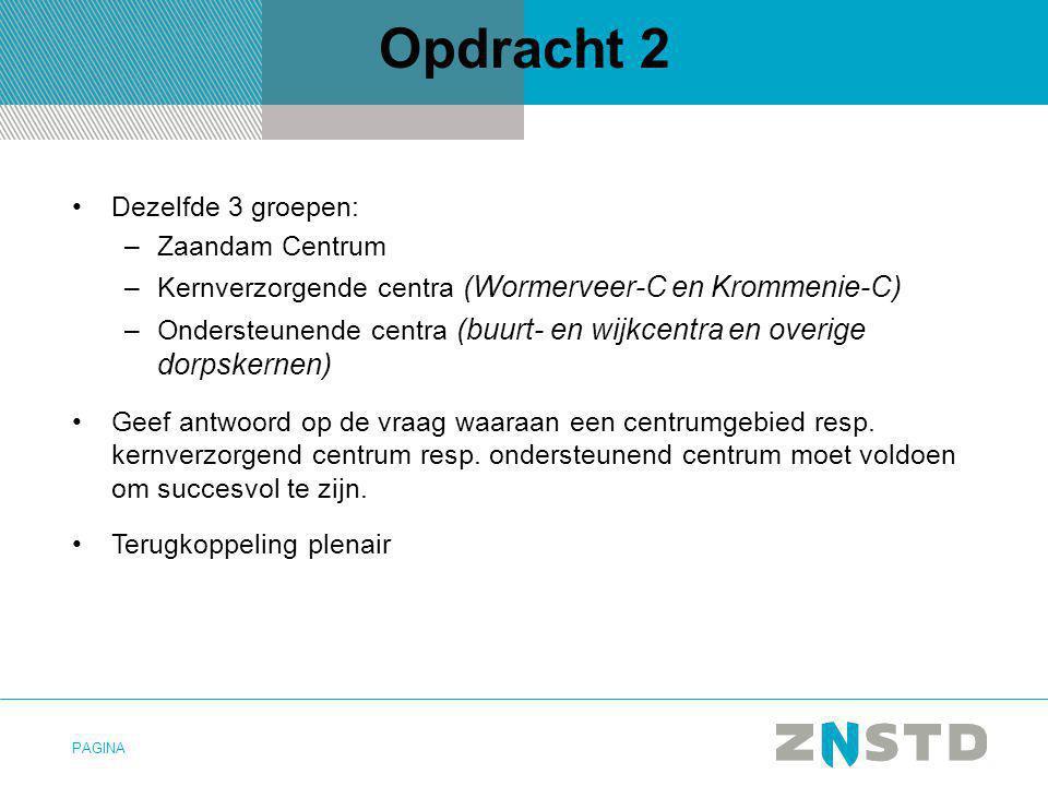 PAGINA Opdracht 2 Dezelfde 3 groepen: –Zaandam Centrum –Kernverzorgende centra (Wormerveer-C en Krommenie-C) –Ondersteunende centra (buurt- en wijkcen