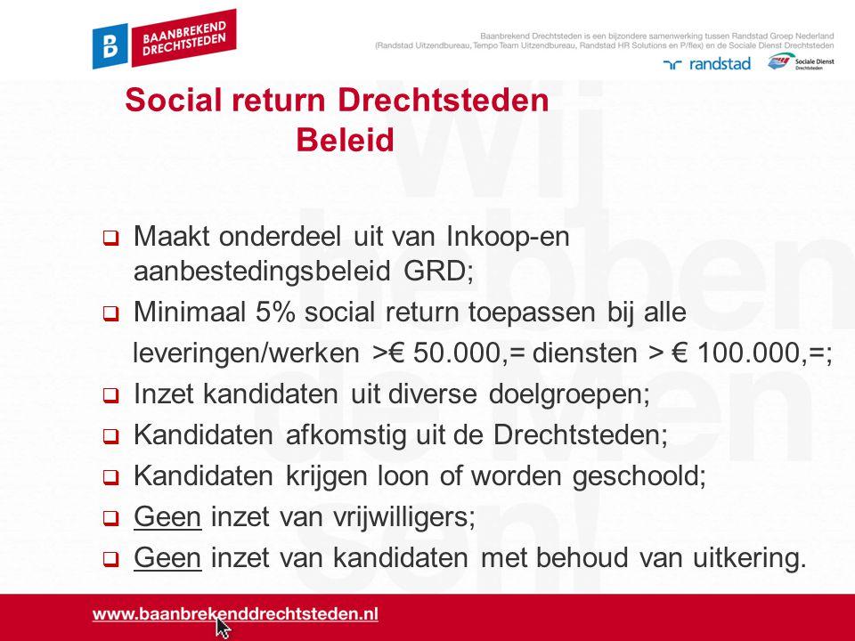 Social return Drechtsteden Beleid  Maakt onderdeel uit van Inkoop-en aanbestedingsbeleid GRD;  Minimaal 5% social return toepassen bij alle levering