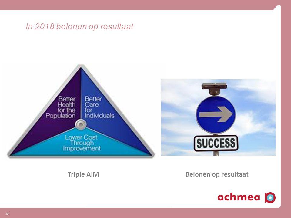 In 2018 belonen op resultaat 12 Triple AIMBelonen op resultaat