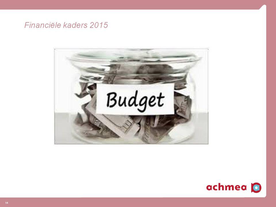 Financiële kaders 2015 14