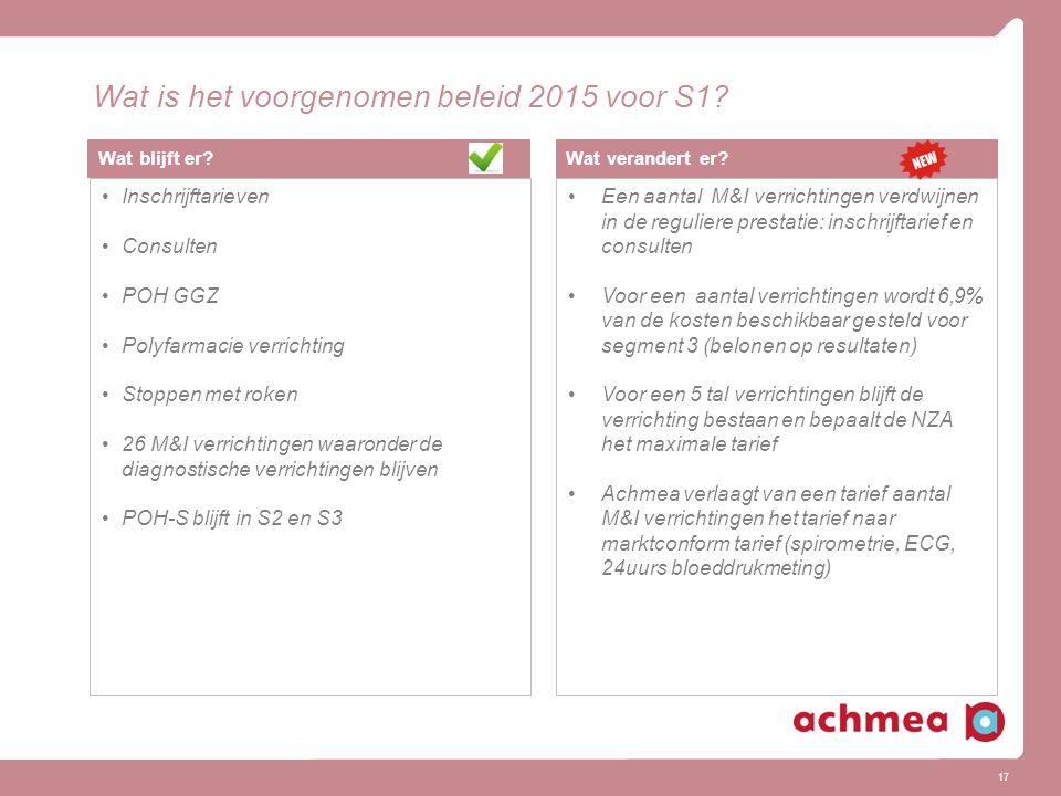 17 Wat is het voorgenomen beleid 2015 voor S1? Wat verandert er? Een aantal M&I verrichtingen verdwijnen in de reguliere prestatie: inschrijftarief en