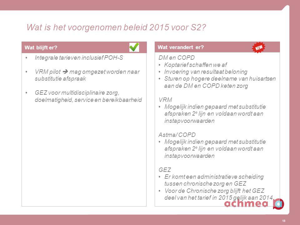 18 Wat is het voorgenomen beleid 2015 voor S2? Wat verandert er? DM en COPD Koptarief schaffen we af Invoering van resultaat beloning Sturen op hogere